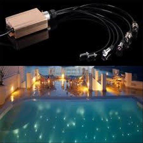 Cable fibre optique led rouleau 075mm 2700 mètres/ - 2