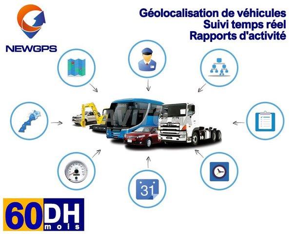 Solution gps - 1