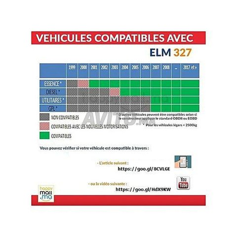 Obd Ii ELM327 WIFI Haute Qualité Spécial iPhone - 5