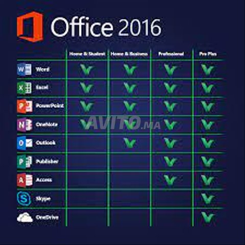 key office 2016  mac et windows - 5