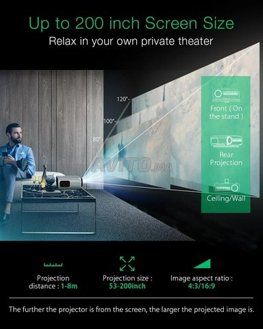 Video Projecteur home-cinema - 4