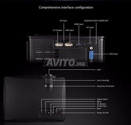 Owlenz SD60 Projecteur Sans Fil Miracast - 3