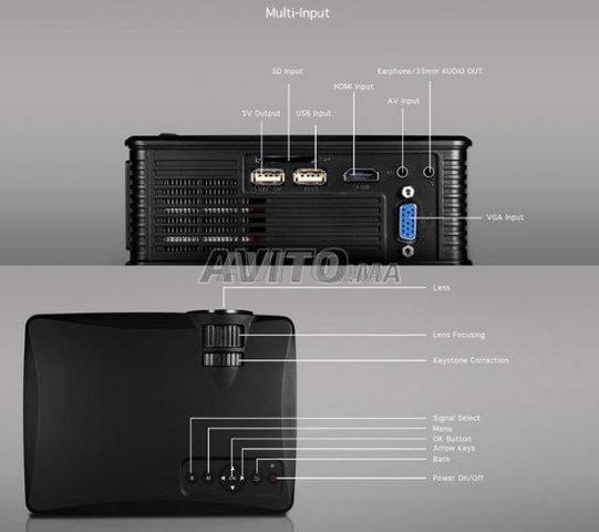 WIFI Videoprojecteur HD VGA HDMI Neuf - 4