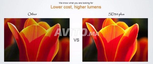 LED Projecteur HDMI/VGA/USB/AV/SD SD50 Plus - 3