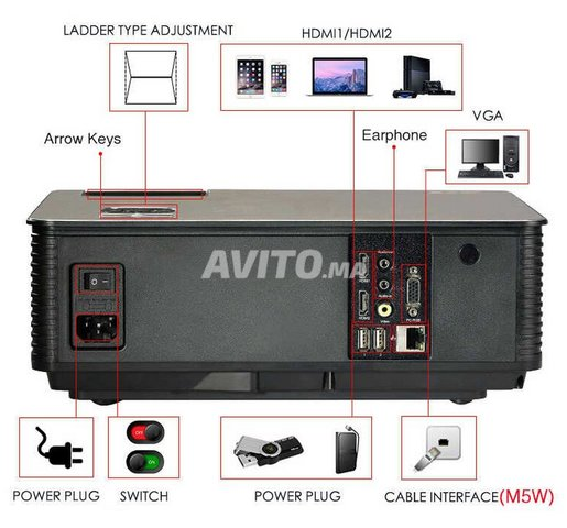 OWLENZ SD300 Professional Projecteur 1080P WIFI - 3